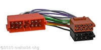 Radioadapter passend für CITROEN / PEUGEOT