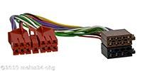 Radioadapter passend für RENAULT