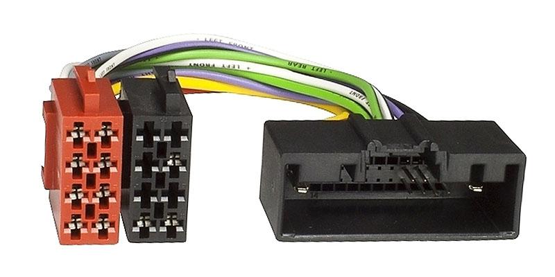 Radioadapter passend für FORD Fiesta Focus C-Max Kuga Edge ab Bj.2010