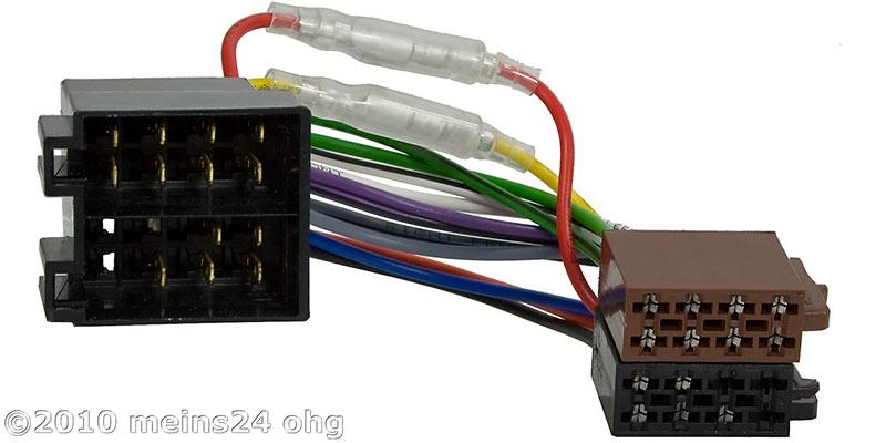 Radioadapter ISO - ISO