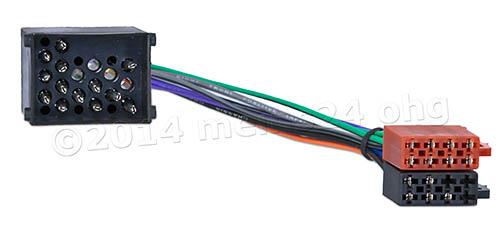 Radioadapter passend für BMW MINI Rover