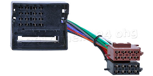 Radioadapter MOST passend für BMW MINI