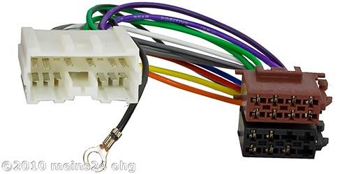 Radioadapter passend für MITSUBISHI alle ab 1996