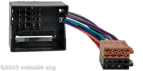 Radioadapter MOST passend für CITROEN / PEUGEOT